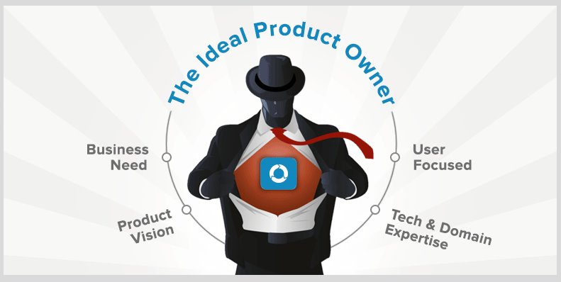 The Value of a Product Owner