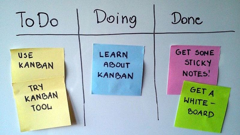 Transitioning from Scrum to Kanban